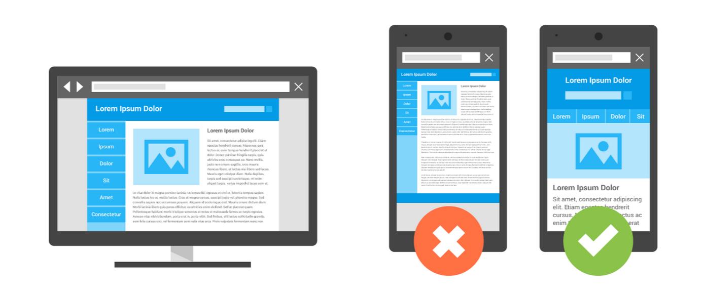 mobiel vriendelijk vs responsive website