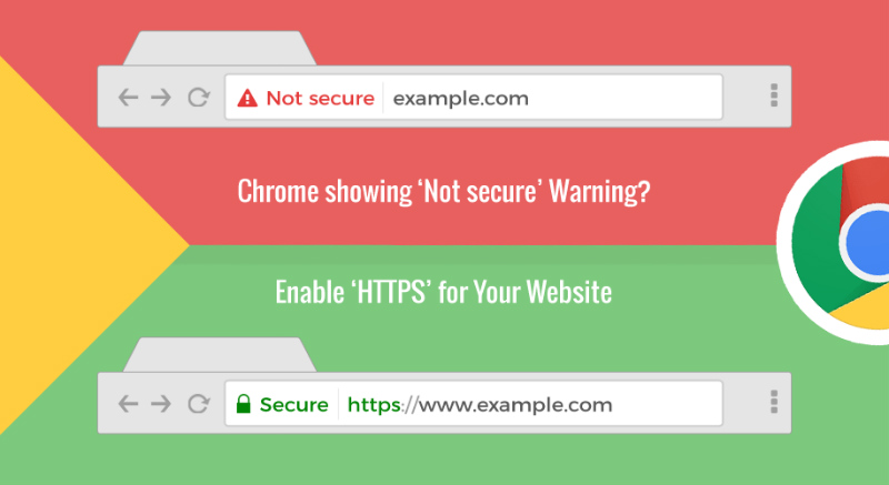 chrome-https